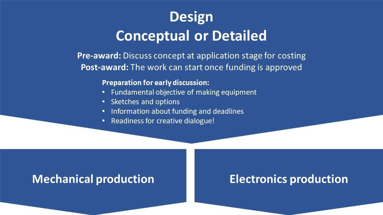 Workshop Costs to grantsv4.jpg
